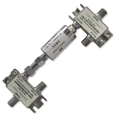 Channel Vision Cable Box Combiner