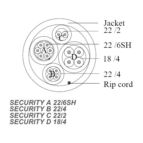 bundled access control  u0026 security cable  500 ft