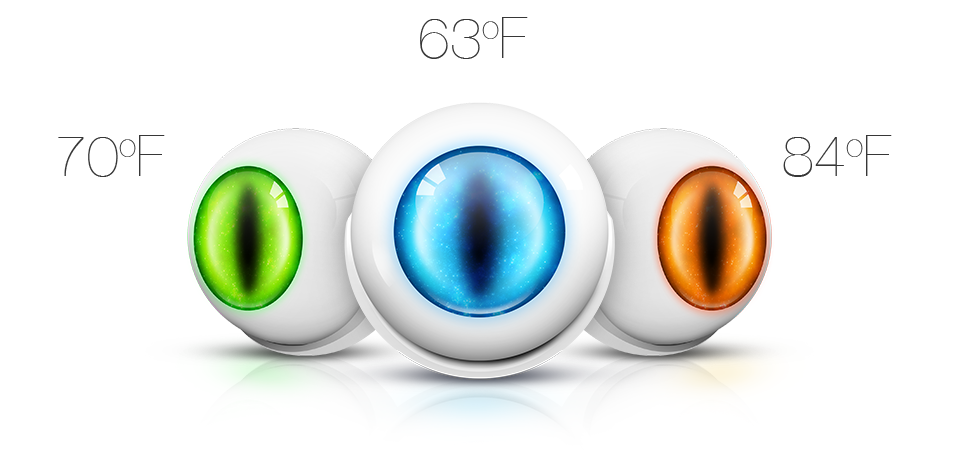 Multisensor | Fibaro : Color announces movement and temperature
