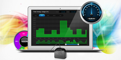 Monitor Power Consumption for Connected Lights | FIBARO : Z-Wave