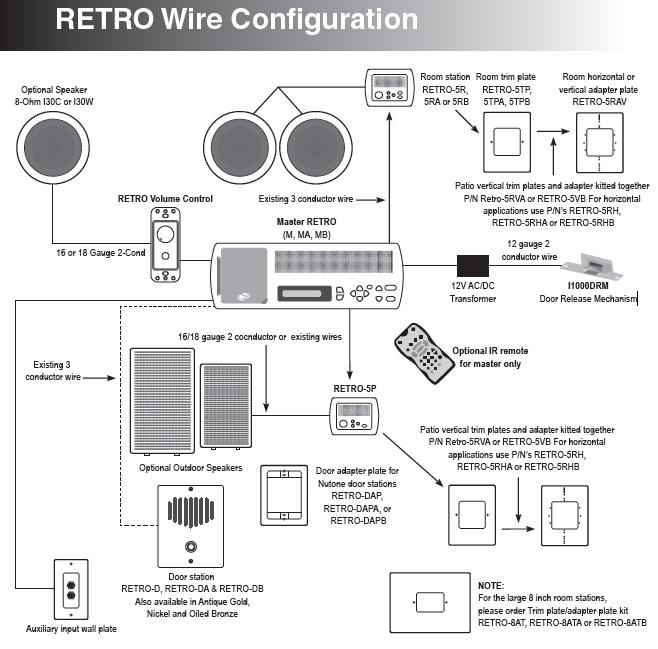 Akira Intercom Wiring Diagram : Ist retro patio station surface mount recess box