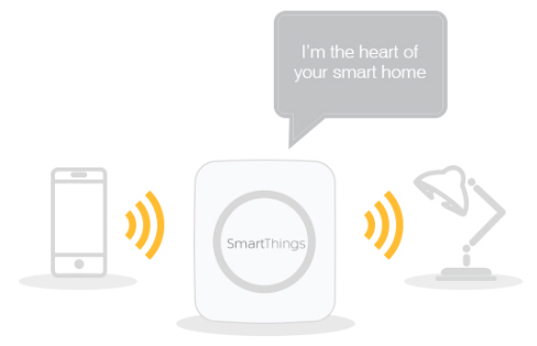 How the SmartThings Hub Works