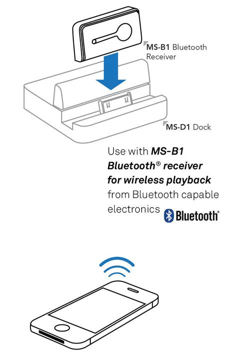 Use with MS-B1 Bluetooth receiver for wireless playback from Bluetooth capable electronics