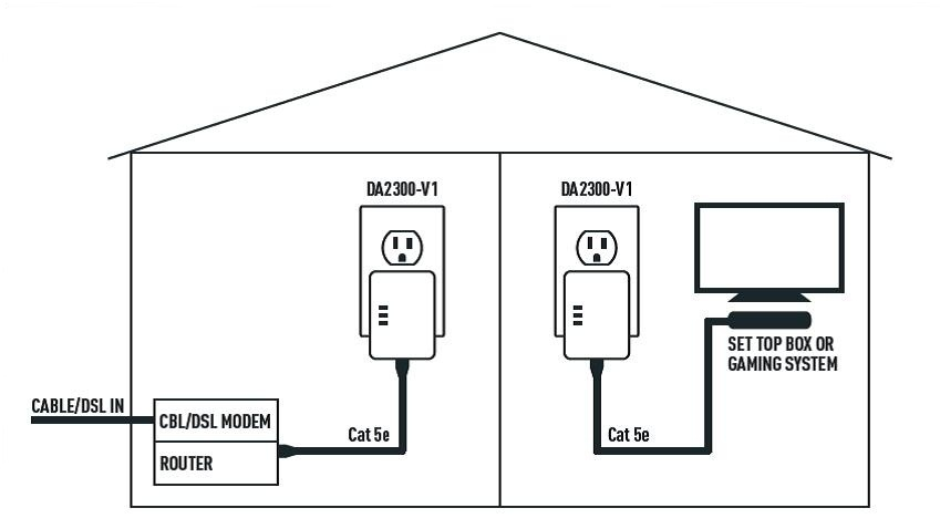 cat5 wiring diagram blank printable legrand cat5 wiring diagram #12