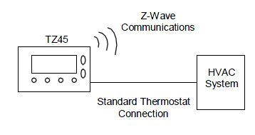 RCTZ45_diagram rcs digital thermostat tz45 z wave thermostat trane z-wave thermostat wiring diagram at crackthecode.co