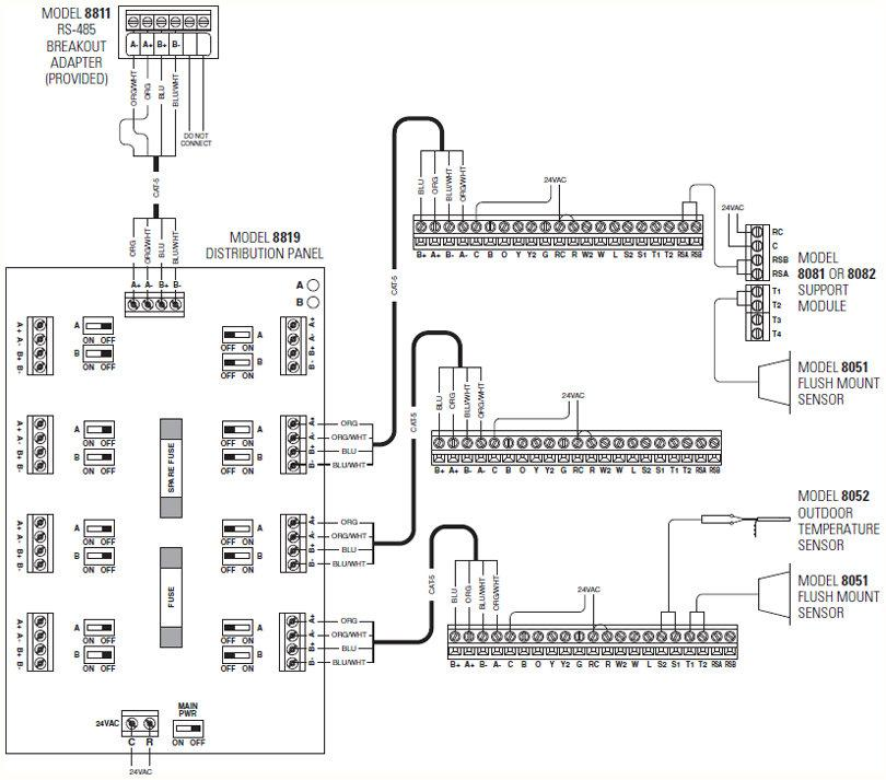 RP8819_Diagram aprilaire distribution panel building management system wiring diagram at mifinder.co