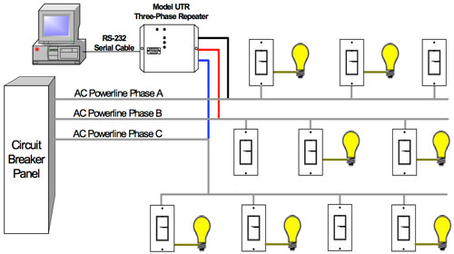 3 Phase Lighting Wiring Diagram: SAI UPB 3-Phase Repeater 6 Programmer Module,Design
