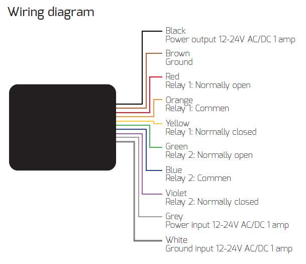 danalock universal module v3 z wave. Black Bedroom Furniture Sets. Home Design Ideas