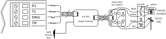 Elk 5-Stage In-Line Telephone Surge Protector Wiring Diagram