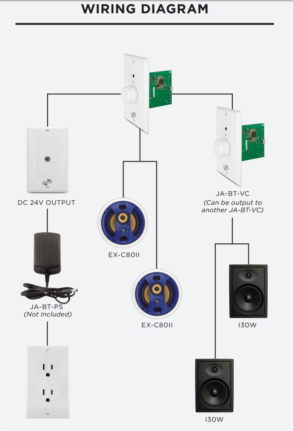 Wiring Diagram | IST Bluetooth Volume Control with Amplifier