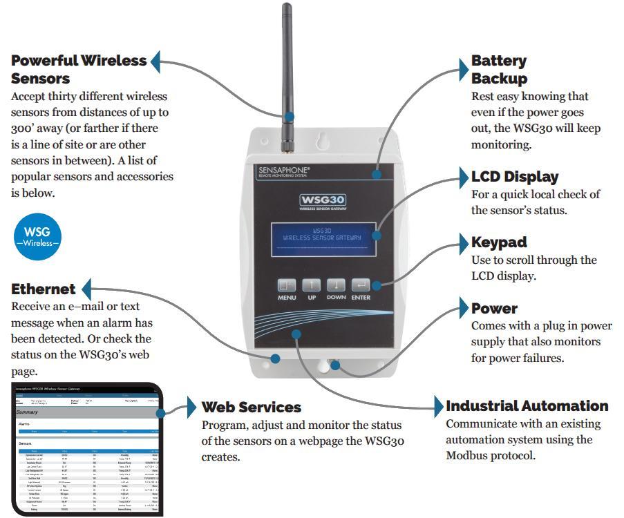 Sensaphone Wsg30 Wireless Sensor Gateway