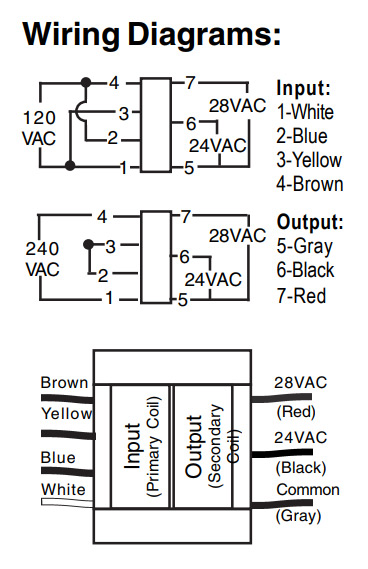 Seco-Larm Enforcer Open-Frame Transformer, 24-28VAC Wiring Diagram